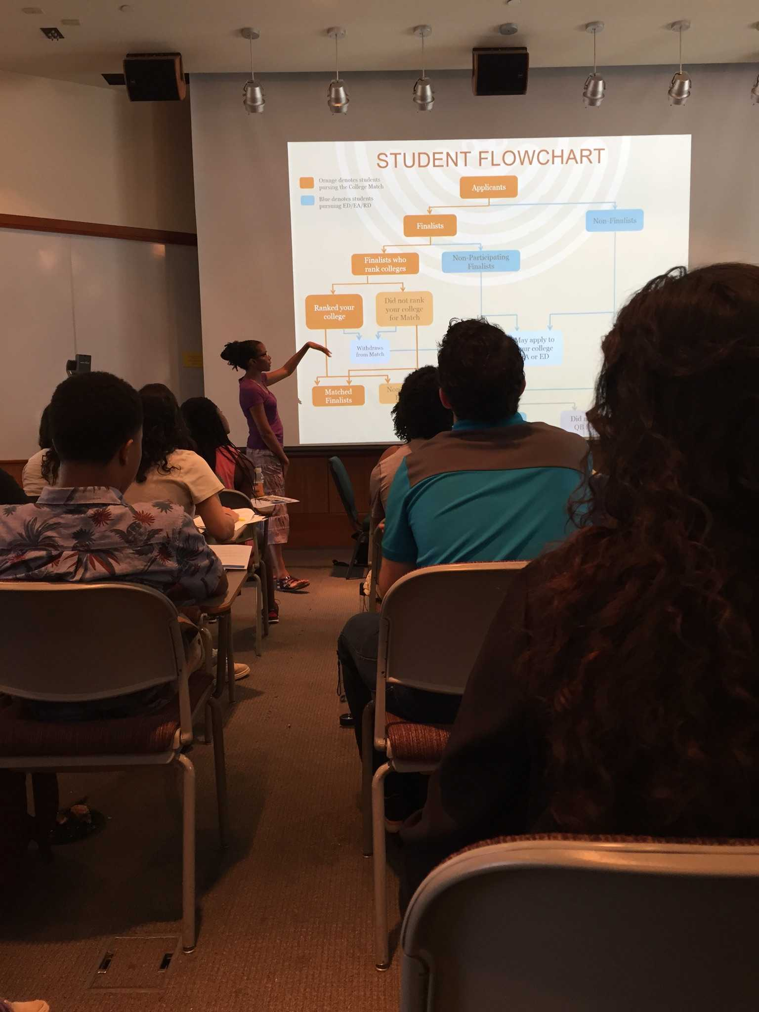 A view from a college animal communication class Perla Grimaldo-Remirez (12) sat in at Pomona College.