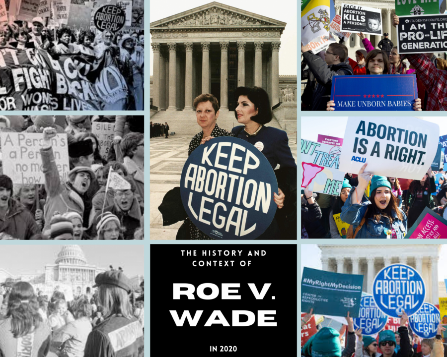 Roe+V.+Wade%E2%80%99s+Divisive+Past